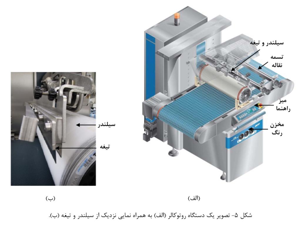 فناوری های چاپ و دکوراسیون در صنعت کاشی